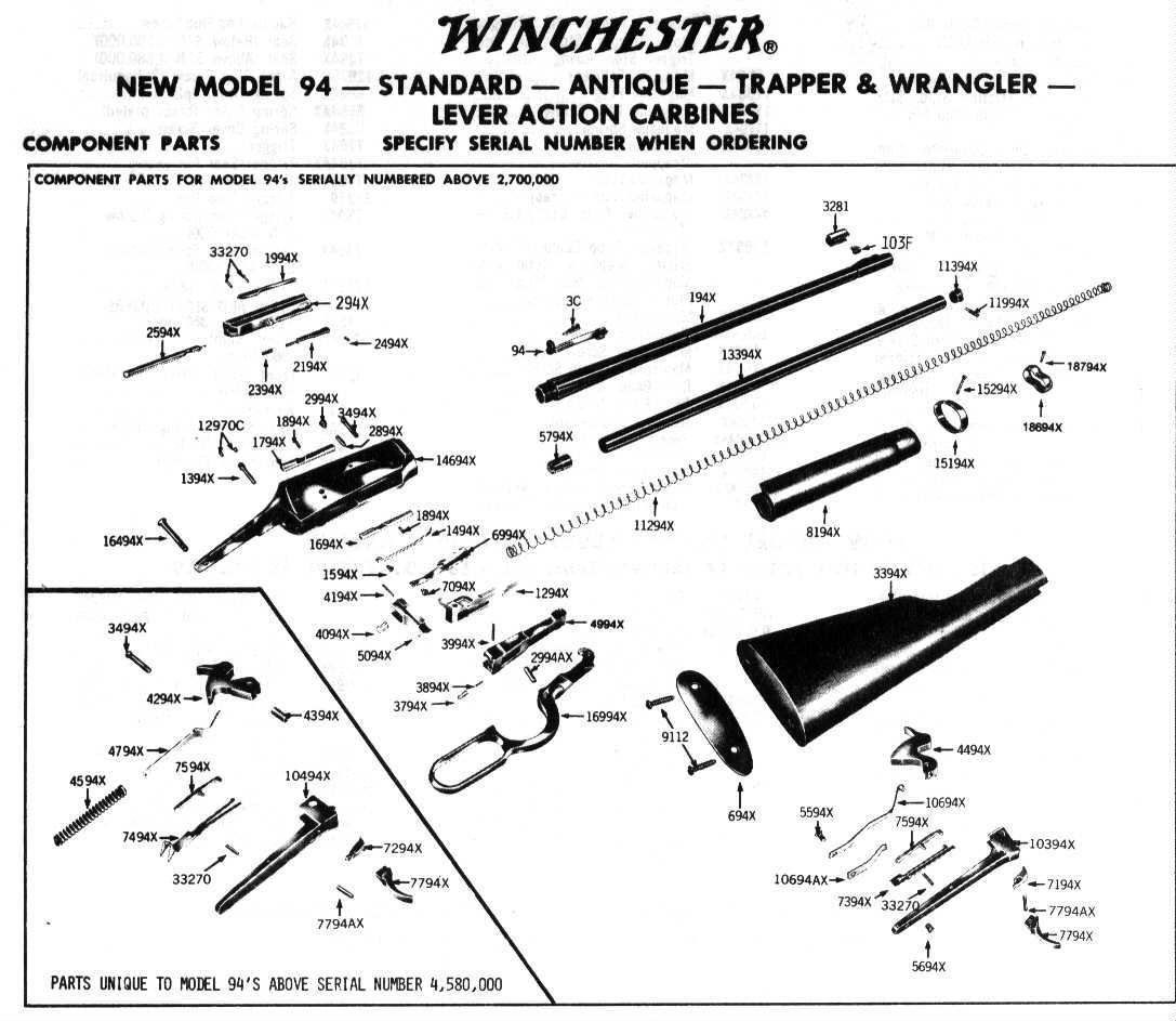 Poppert's Obsolete Gun Parts Parts