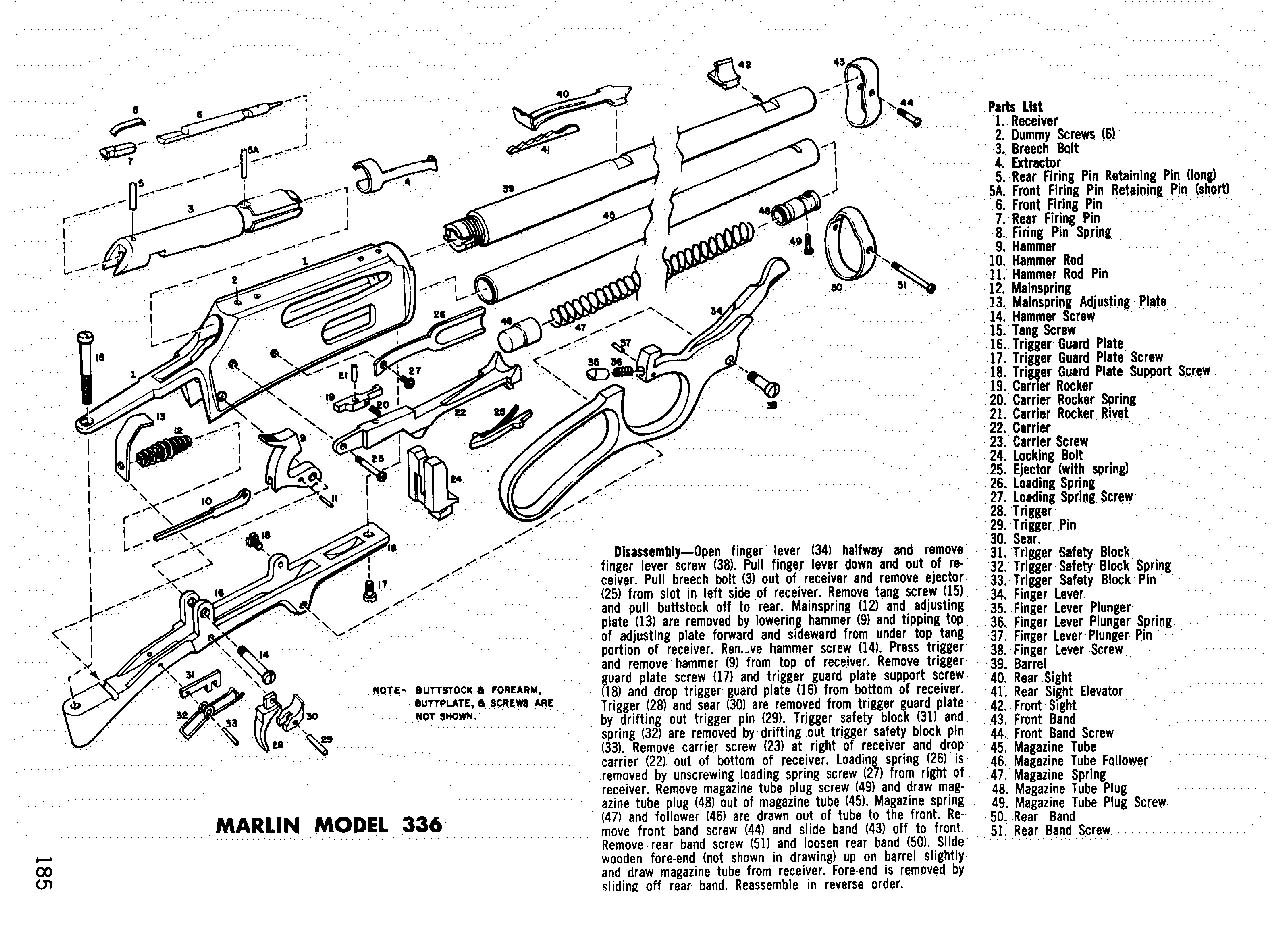 marlin diagram