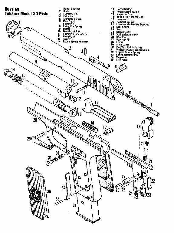 Index moreover Marines Looking For Procure M1911a1 Frames in addition Gunslot   files gunslot images 77152 moreover 34691859603937268 in addition Glock Diagram Exploded View Parts. on 1911 parts and accessories