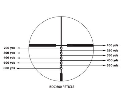 Nikon M-223 2-8x32 BDC 600 Reticle