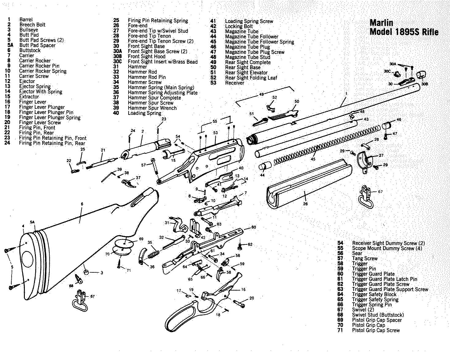 Remington Model 700 Parts Diagram Not Lossing Wiring 1187 Downloads Us Armorment The Art Science Of Shooting 7400 Barrell Site Adl